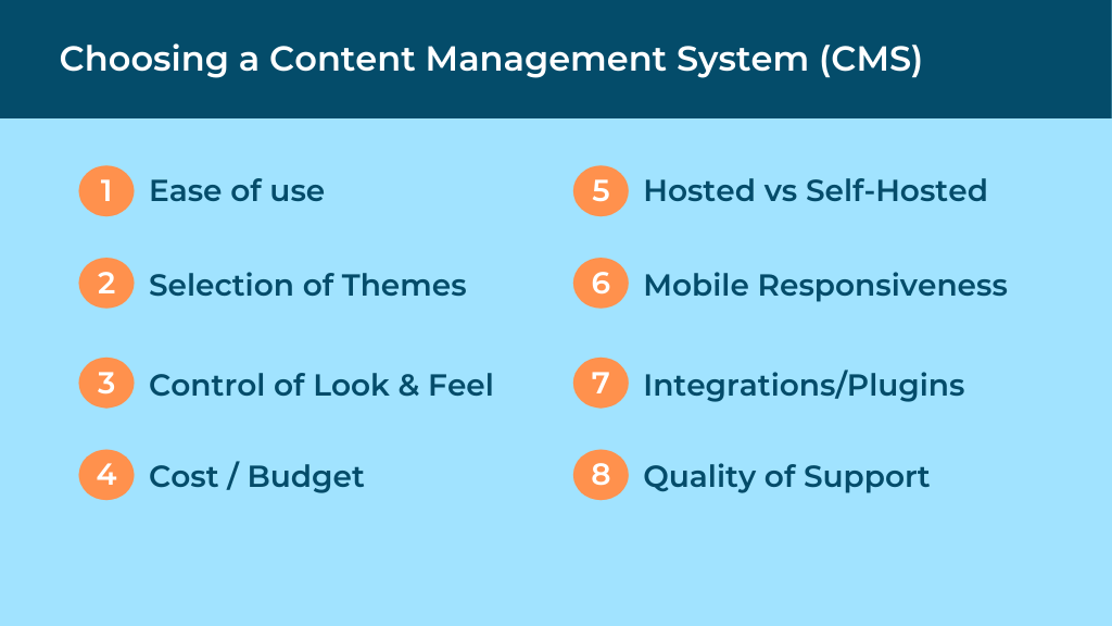 Choosing a Content Management System (CMS)